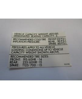 Label - Tyre Pressure
